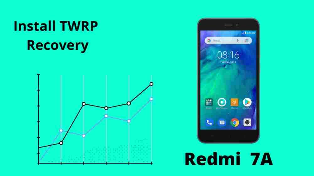 Install TWRP ON REDMI 7A